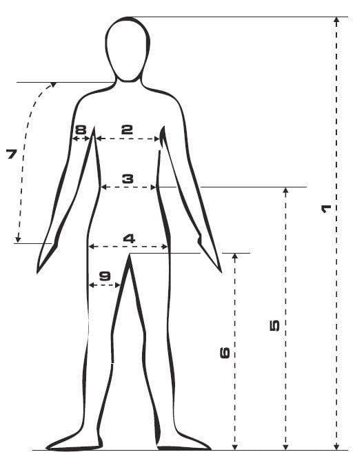 Čo o vás prezrádza tvar vášho tela? - LajfHeky