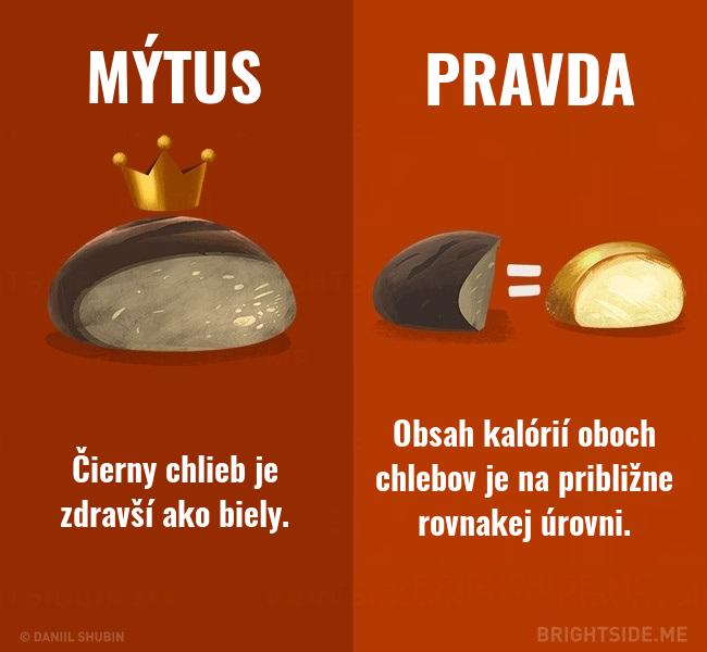 Mýty o chudnutí - LajfHek