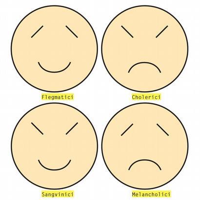 Psychológia osobnosti Zdroj: Pinterest